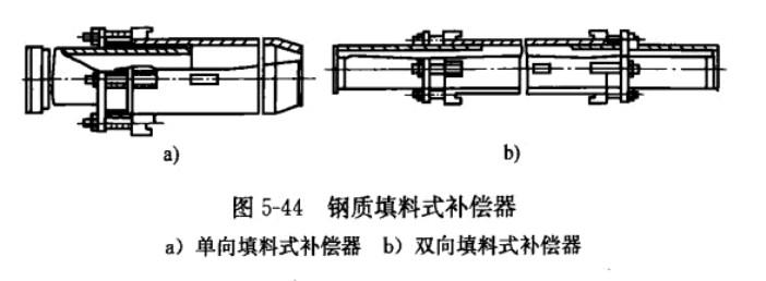 套管伸缩器结构图
