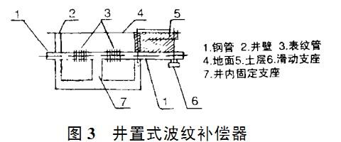 1,一次性直埋膨胀节补偿器结构型式见图1.